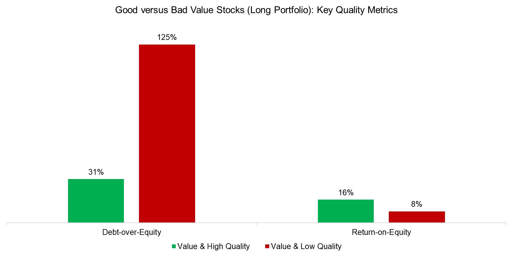 Good versus Bad Value Stocks (Long Portfolio) Key Quality Metrics