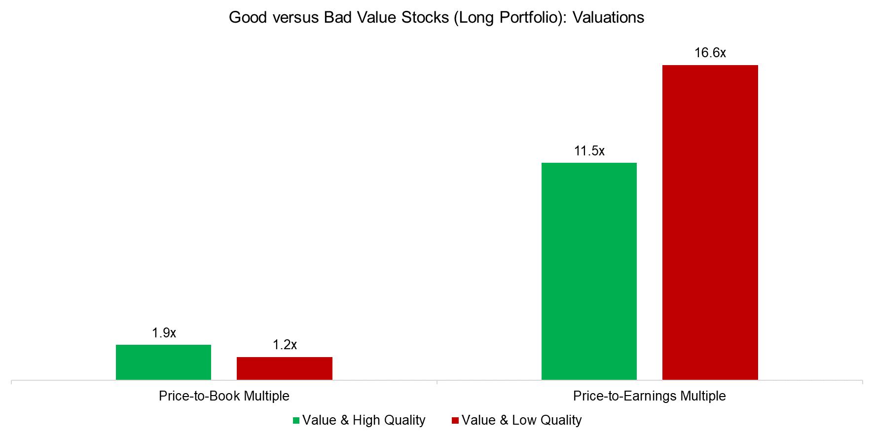 Good versus Bad Value Stocks (Long Portfolio) Valuations